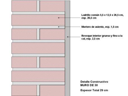 Muro de 30 ladrillo visto ext con revoque int - Muros de ladrillo visto ...